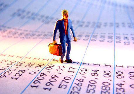 Классификация рисков и ее применение в страховом секторе РК